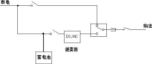 方波逆变器的制作采用简易的多谐振荡器,其技术属于50年代的水平,将